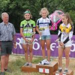 Annecy Cyclisme Compétition Championnat Rhône Alpes de VTT Cross Country (XC)